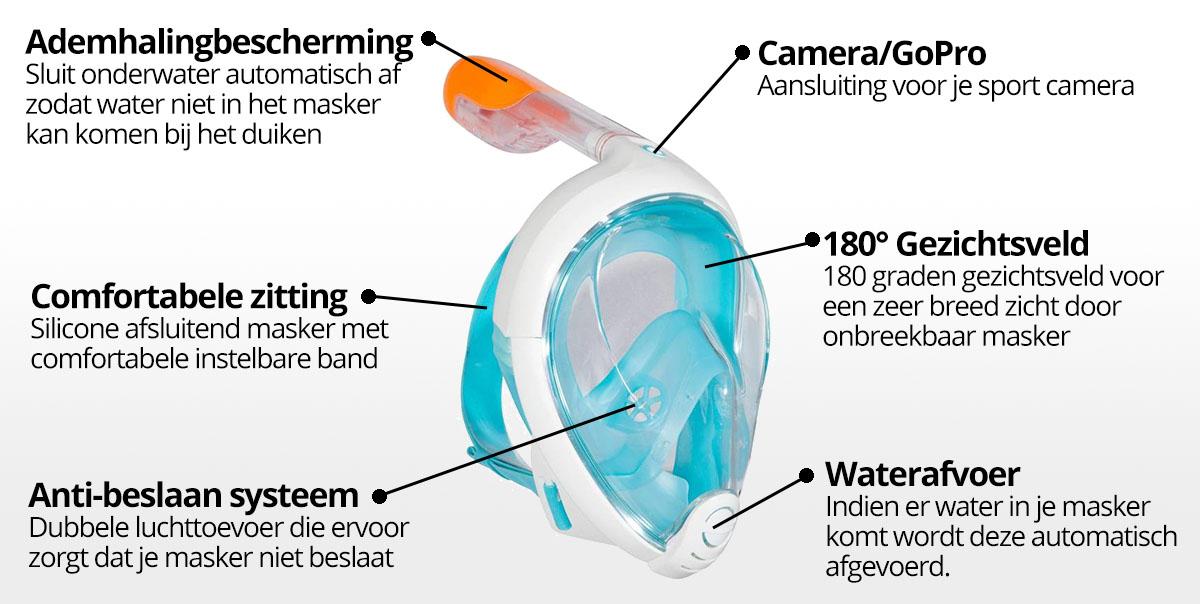 Snorkelmasker