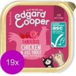 Edgard & Cooper Kip & ASC-Forel Kuipje